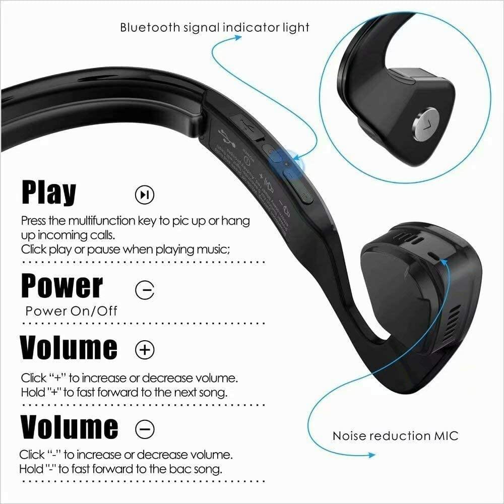 Oannao Bluetooth Bone Conduction Headphones Design